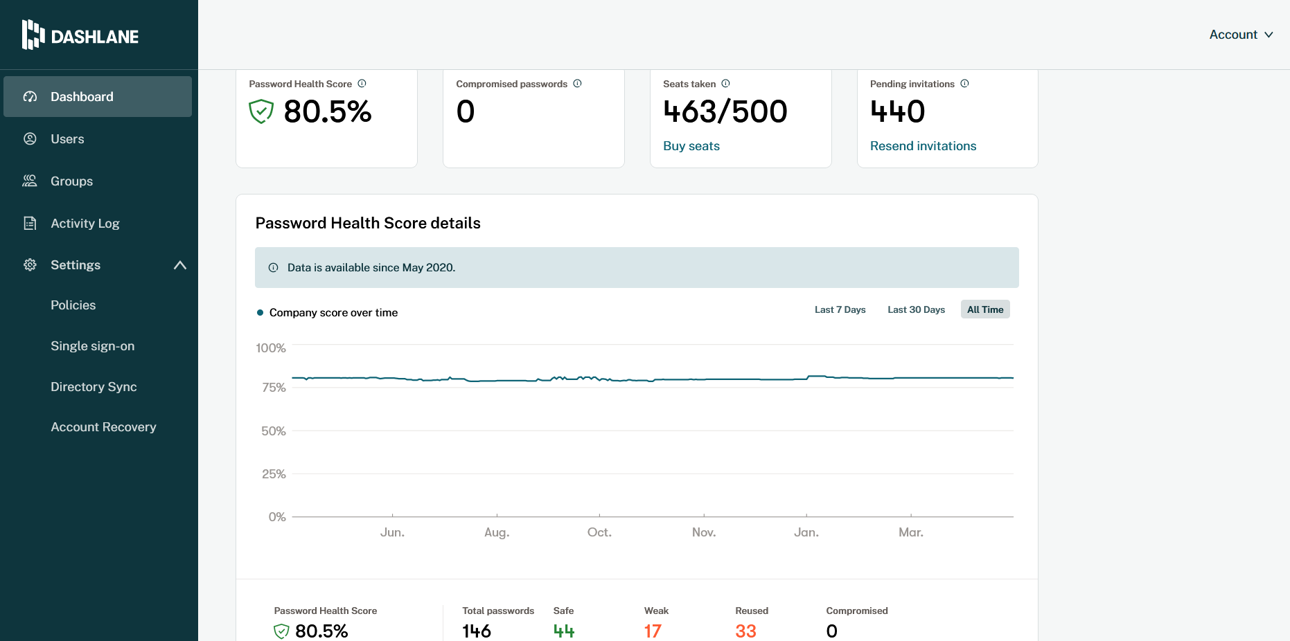 password_health_dashboard.png